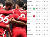 After Liverpool Beat Tottenham 3-1, See How The Premier League Table Looks Like Now